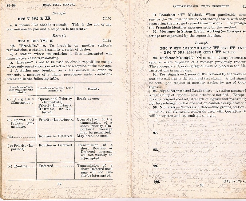 Basic Field Manual, Combined Radiotelegraph (W/T) Procedure -20 Jan 1943 - Page 32 & 33