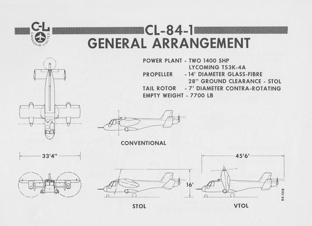 CANADAIR CL-84-1 V/STOL AIRCRAFT PRESENTATION PAGE 3