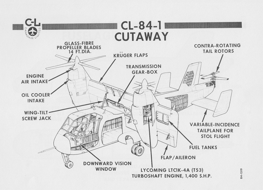 CANADAIR CL-84-1 V/STOL AIRCRAFT PRESENTATION PAGE 4