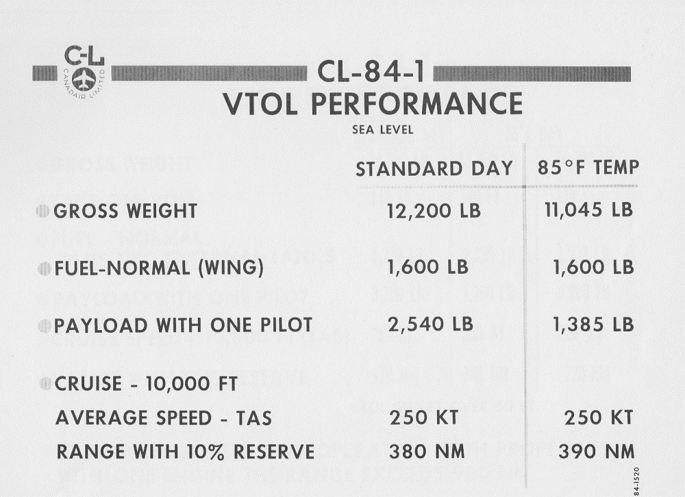 CANADAIR CL-84-1 V/STOL AIRCRAFT PRESENTATION PAGE 5