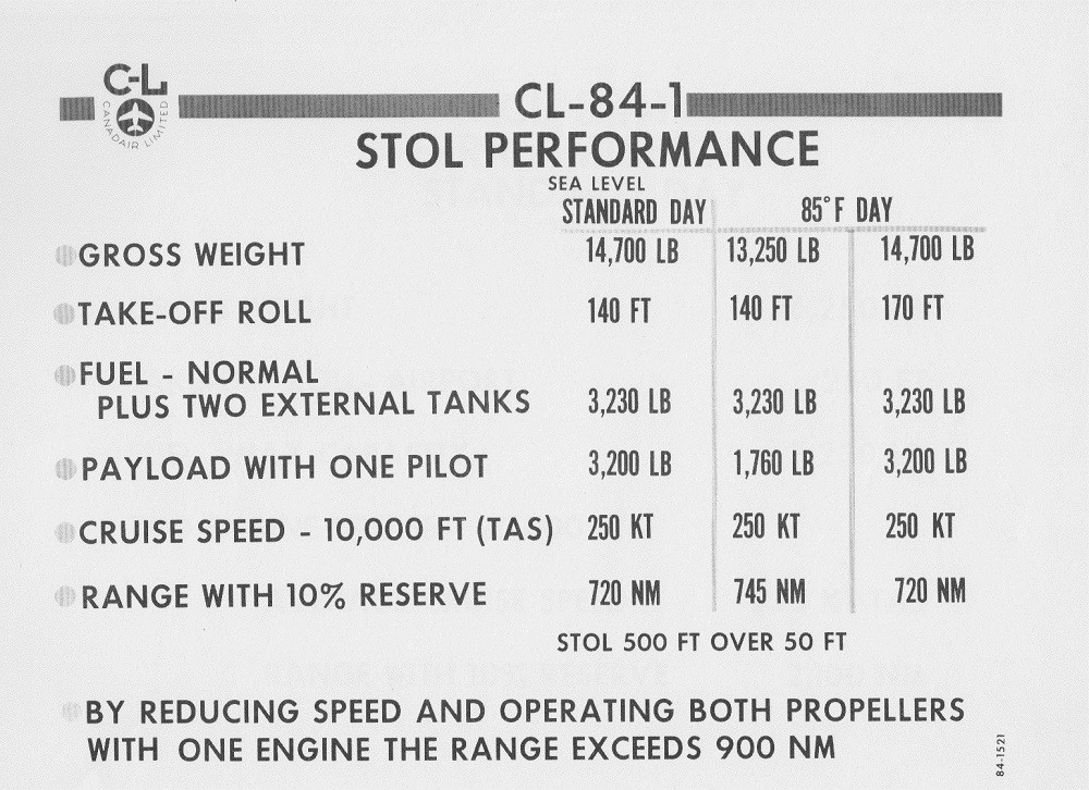 CANADAIR CL-84-1 V/STOL AIRCRAFT PRESENTATION PAGE 6