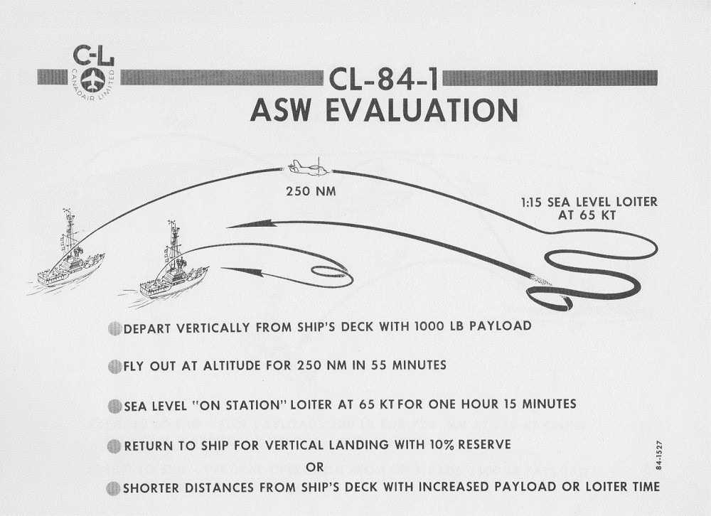 CANADAIR CL-84-1 V/STOL AIRCRAFT PRESENTATION PAGE 12