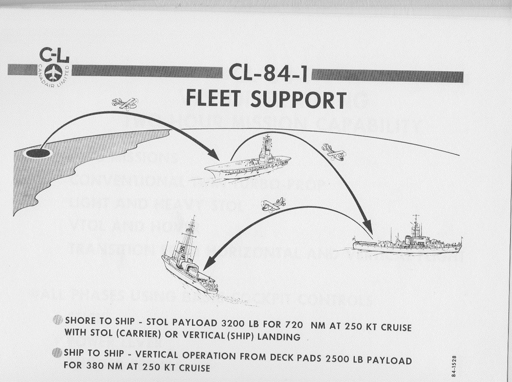 CANADAIR CL-84-1 V/STOL AIRCRAFT PRESENTATION PAGE 13