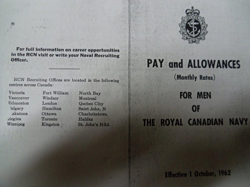 Pay and Allowances for Men - 1962 - Front and back cover